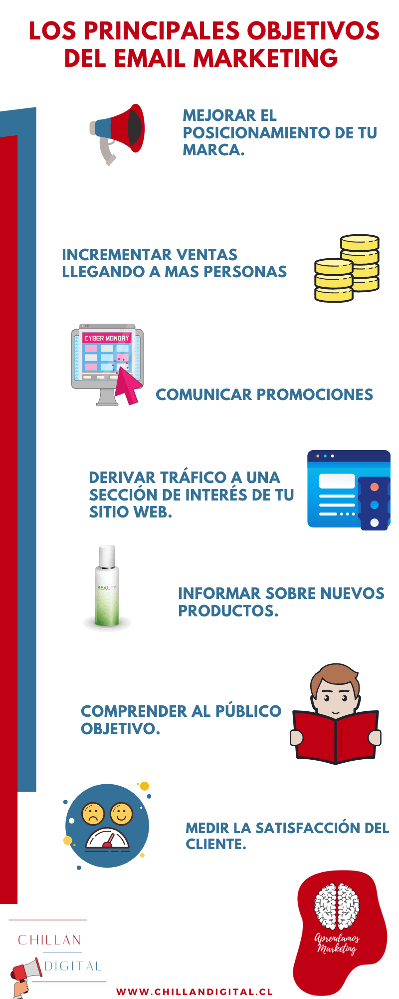 Objetivos del Email Marketing