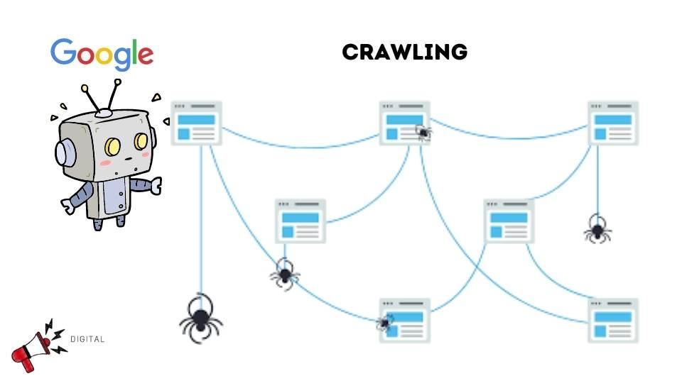Que es el Crawling