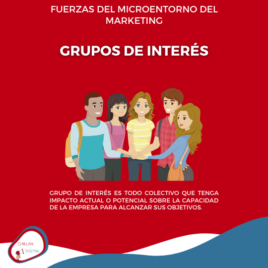 Grupos de interés Fuerzas del Entorno Plan de Marketing 11