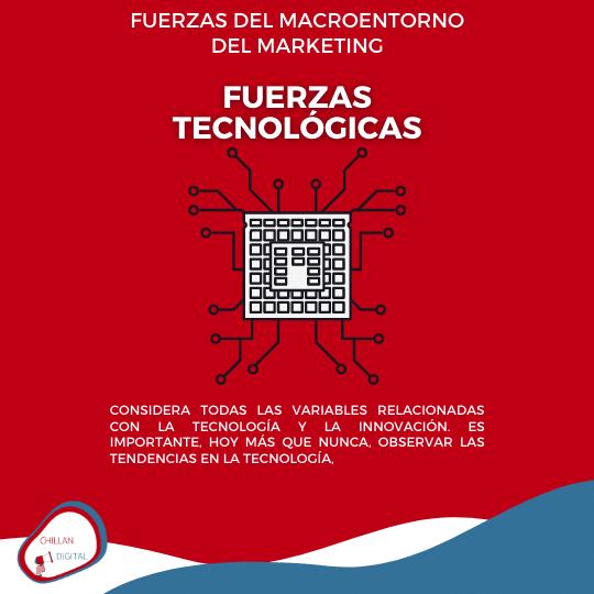 Fuerzas tecnológicas del Entorno Plan de Marketing 4