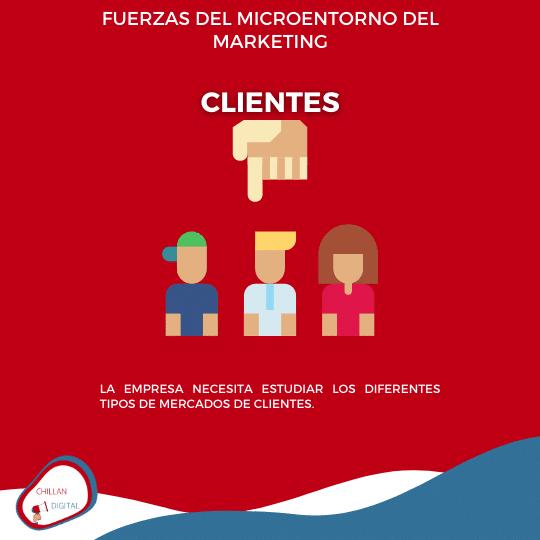 Clientes Fuerzas del Entorno Plan de Marketing 9