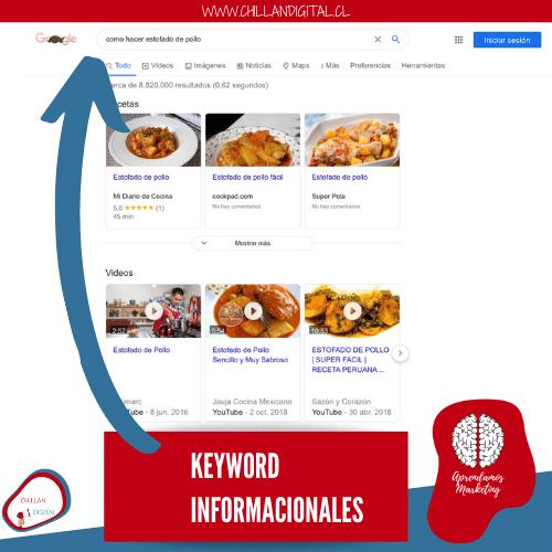 Ejemplo de tipos de keywords informacionales