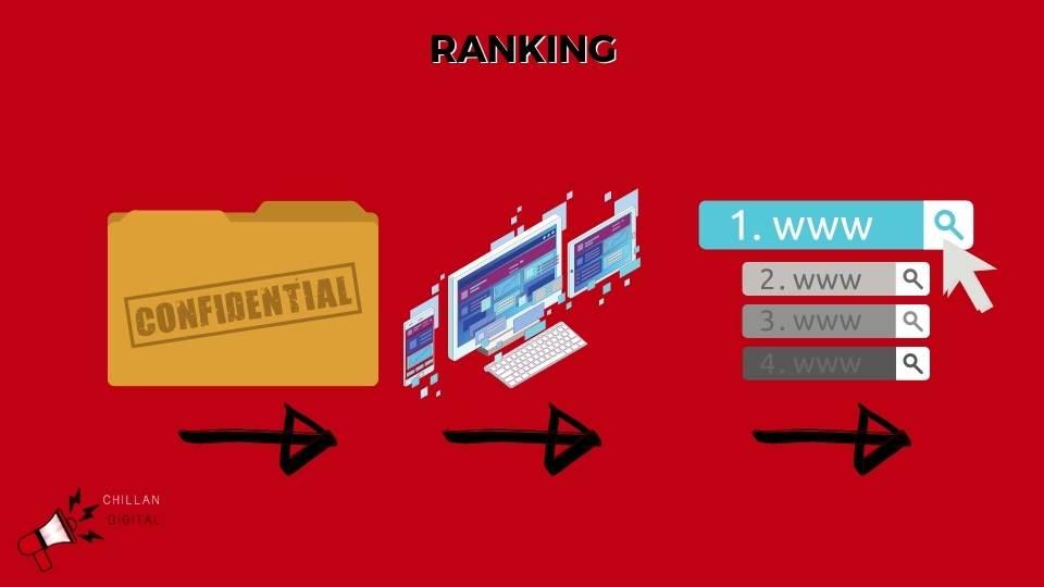 tercera etapa de un motor de busqueda Ranking