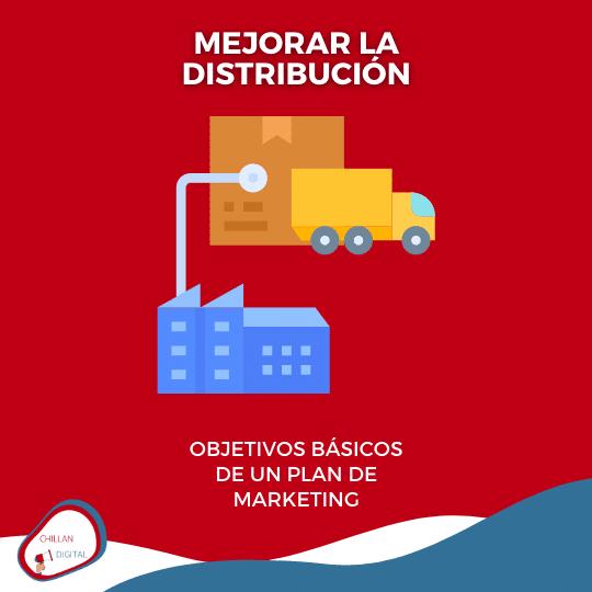 OBJETIVOS DE PLAN DE MARKETING