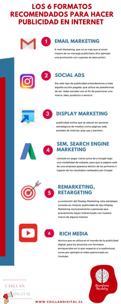 infografia como hacer publicidad digital