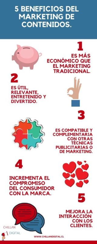 5 beneficios del Marketing de Contenidos 1