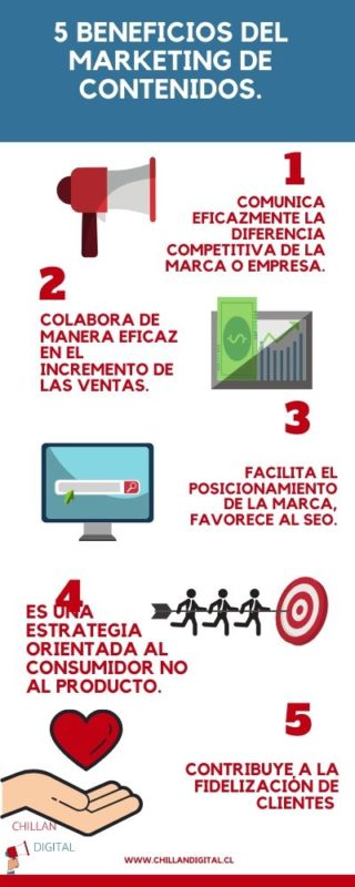 5 beneficios del Marketing de Contenidos 2