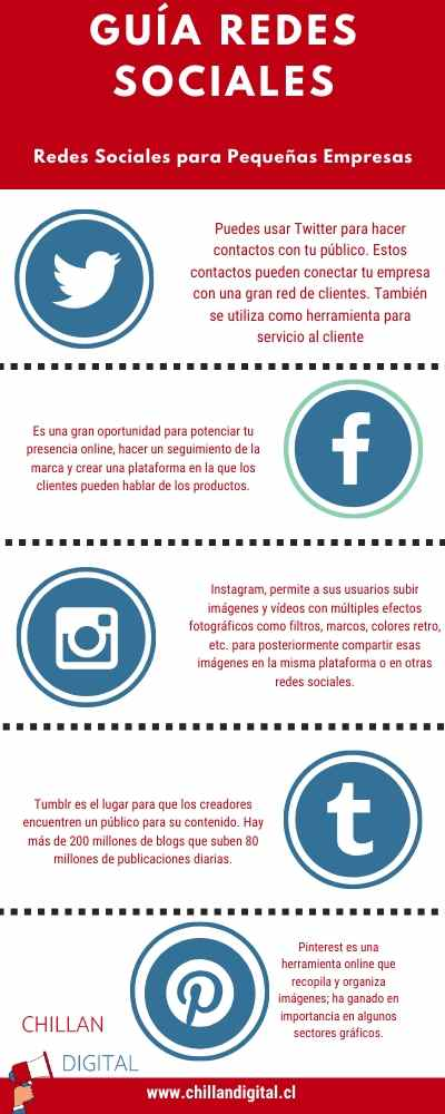 Redes sociales marketing digital -min