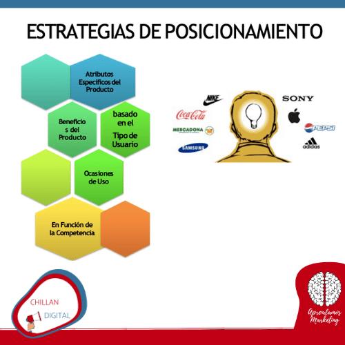 Posicionamiento estrategia plan de marketing