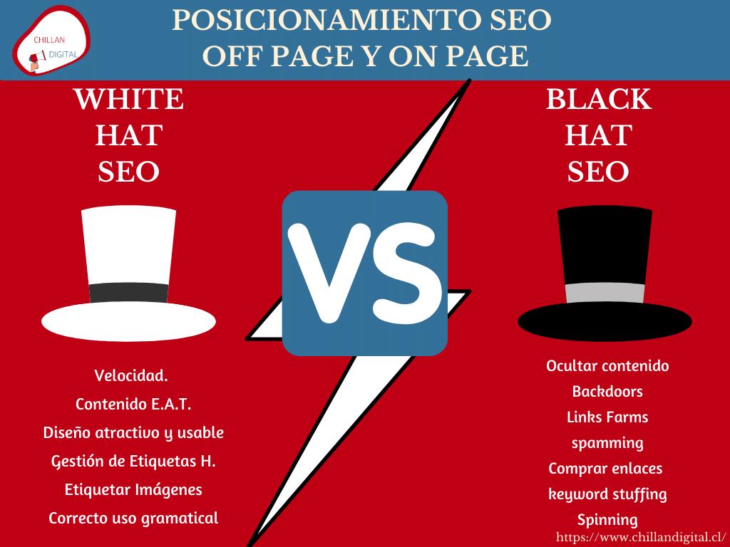 White Hat SEO y Black Hat SEO - Cuál es mejor