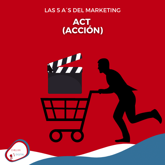 action Embudo de Marketing 5 A´s de Kotler 11