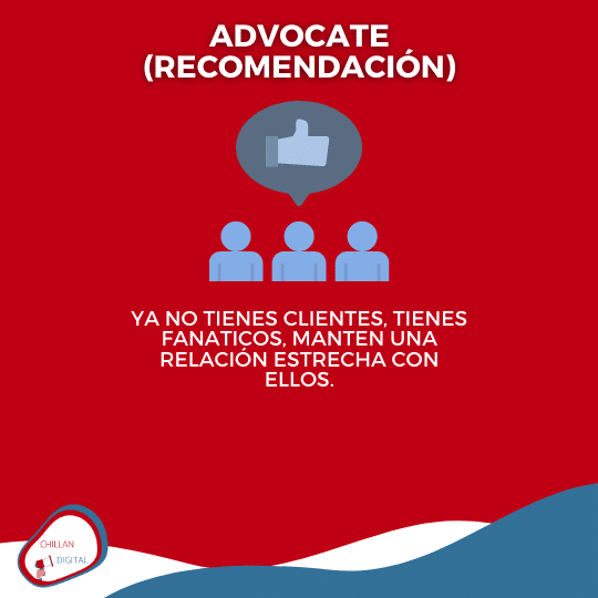 advocate Embudo de Marketing 5 A´s de Kotler 15