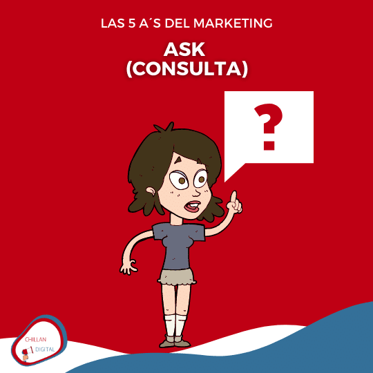 ask Embudo de Marketing 5 A´s de Kotler 8