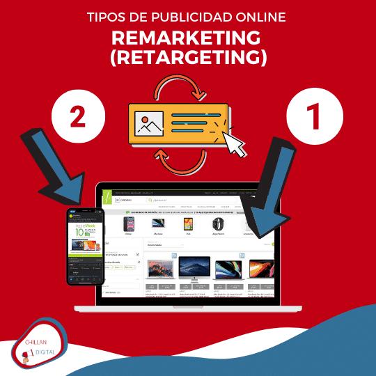 tipos y formatos de publicidad online para empresas 2020 Remarketing Retargeting