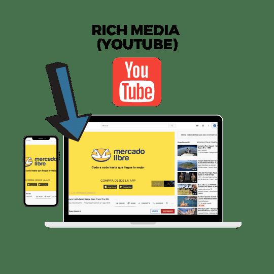 Publicidad Online Youtube